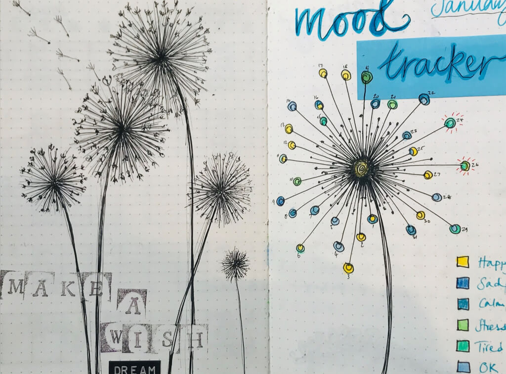 Bullet Journalling with Sarah Cole